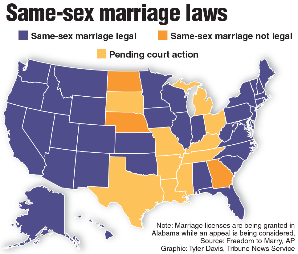 Changing Attitudes on Gay Marriage Pew Research