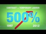 Contingent Employment