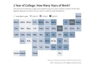Map--Working One's Way thru College