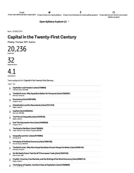 Capital in 21st c by Thomas Piketty