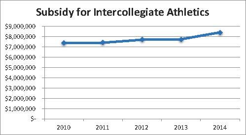 WSU Athletics Graphic 1