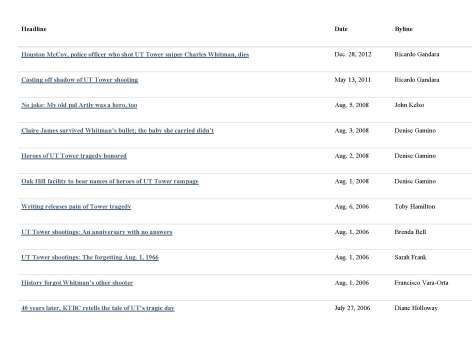 A New Kind of Madness_Page_19