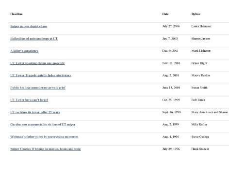 A New Kind of Madness_Page_20