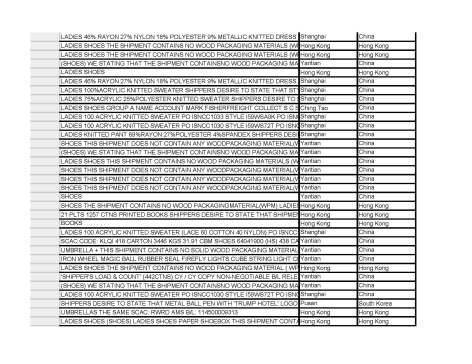 Trump Outsourcing Spreadsheet_Page_37