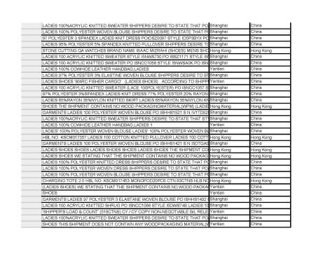 Trump Outsourcing Spreadsheet_Page_38